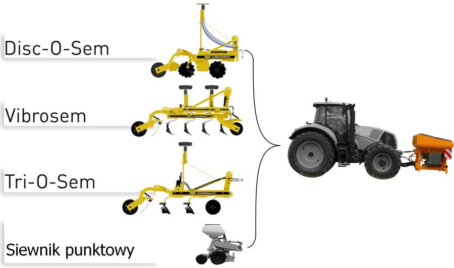 Zbiornik przedni Agrisem DSF jest uniwersalny i może współpracować z różnymi maszynami Korbanek.pl