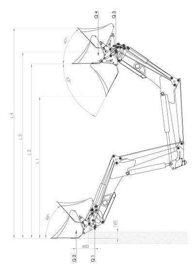 Parametry ładowacza Xtreme 3