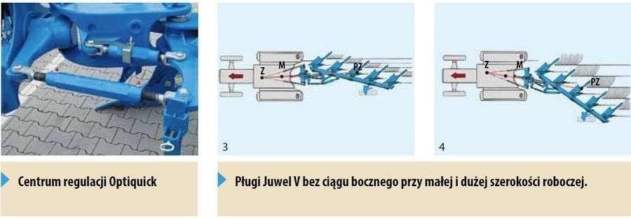 łatwy w ustawieniu pług  Lemken Juwel zawieszany obracalny uniwersalne pługi do orki Korbanek.pl