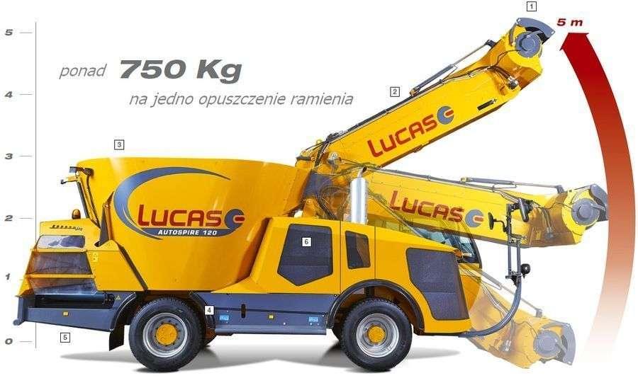 Budowa i działanie samojezdnych wozów paszowych LUCAS Autospire