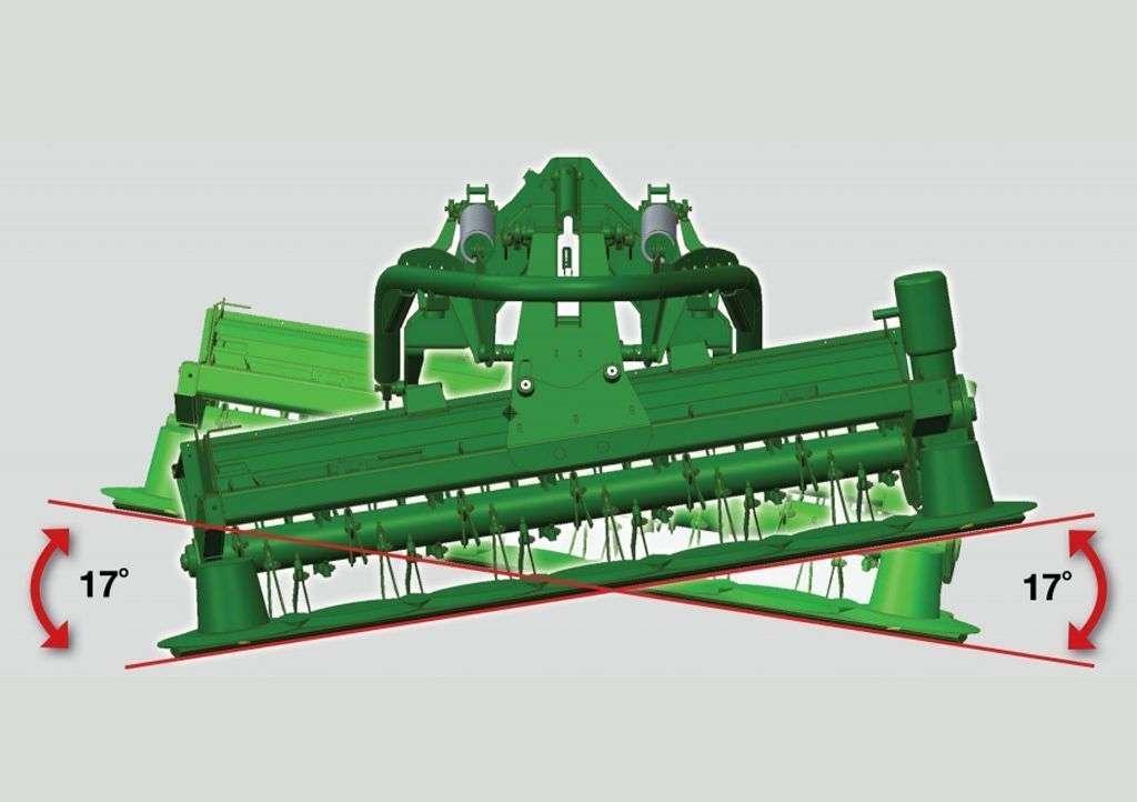 Zakres wychylenia listwy F3100