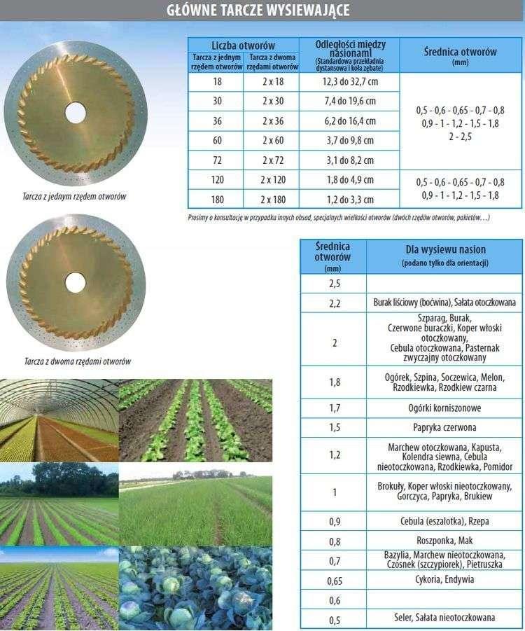 Tabela z tarczami wysiewającymi do warzyw siewników punktowych MONOSEM