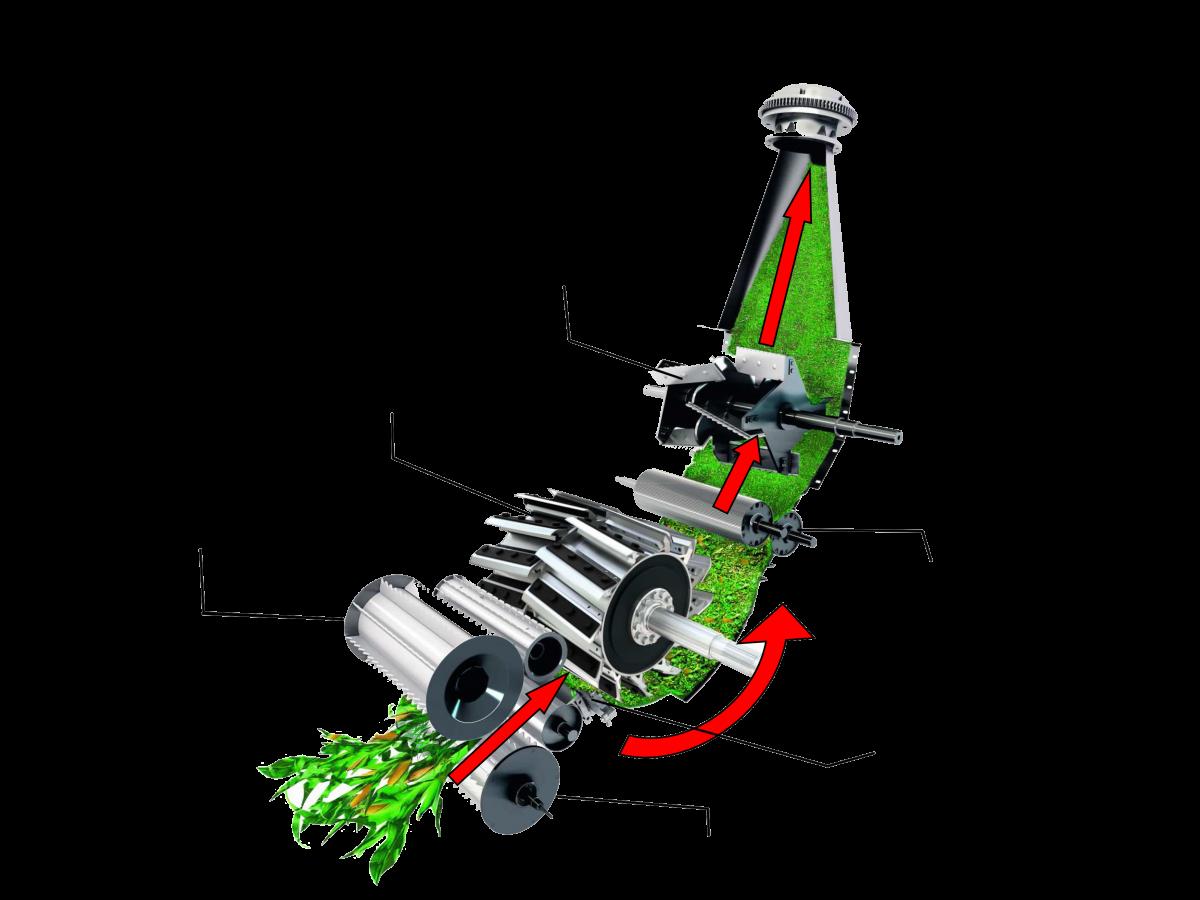 Wirtualny Schemat przepływu masy zielonej sieczkarni RSM 161