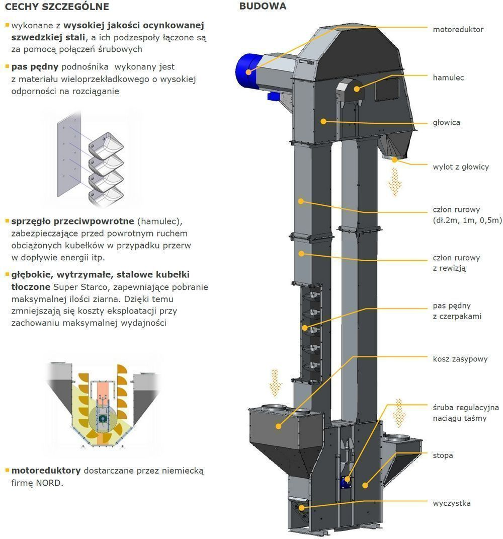 podnosniki-kubelkowe-AGA-budowa.jpg
