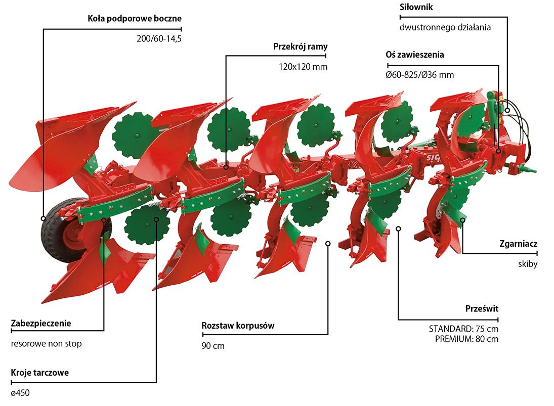 Konstrukcja pługa obracalnego IBIS XM