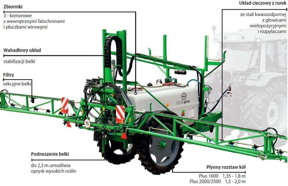 Konstrukcja przedstawiona schematycznie wyposażenie opryskiwacza Pilmet Unia Plus  Unii Group