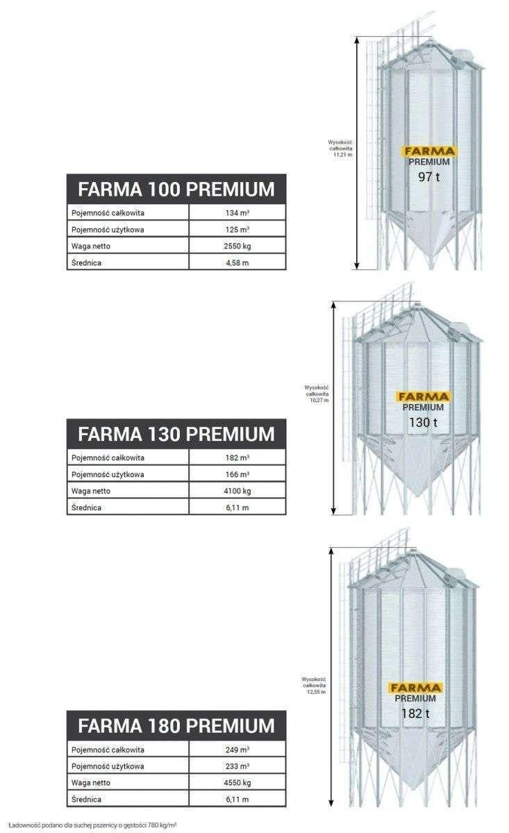 dane techniczne silosy farma premium 100 130 i 180