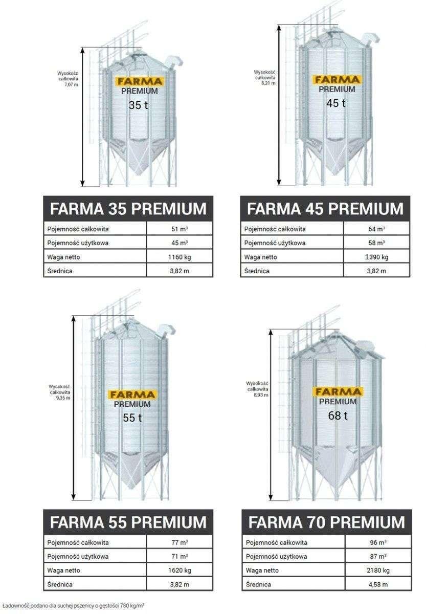dane techniczne silosy farma premium 35 45 55 i 70 korbanek