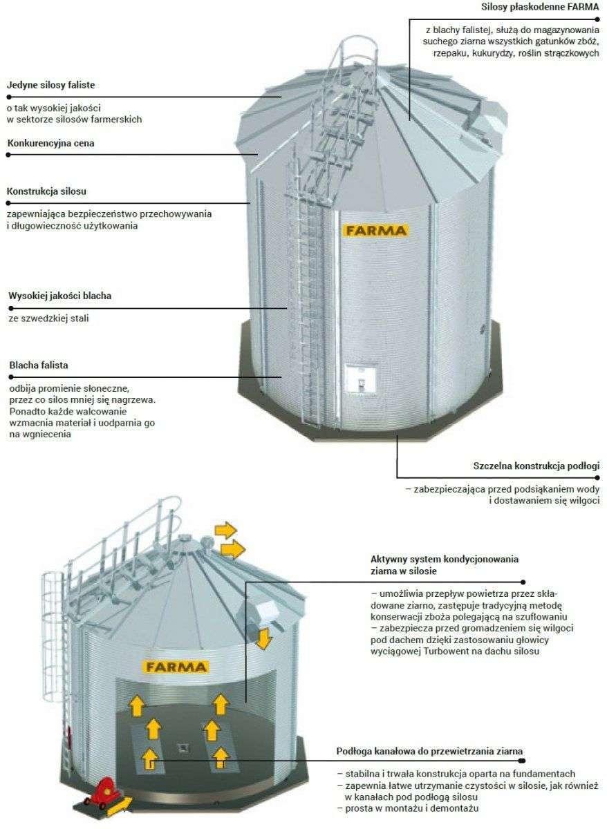Silos konstrukcja zbiorników płaskodennych unia korbanek