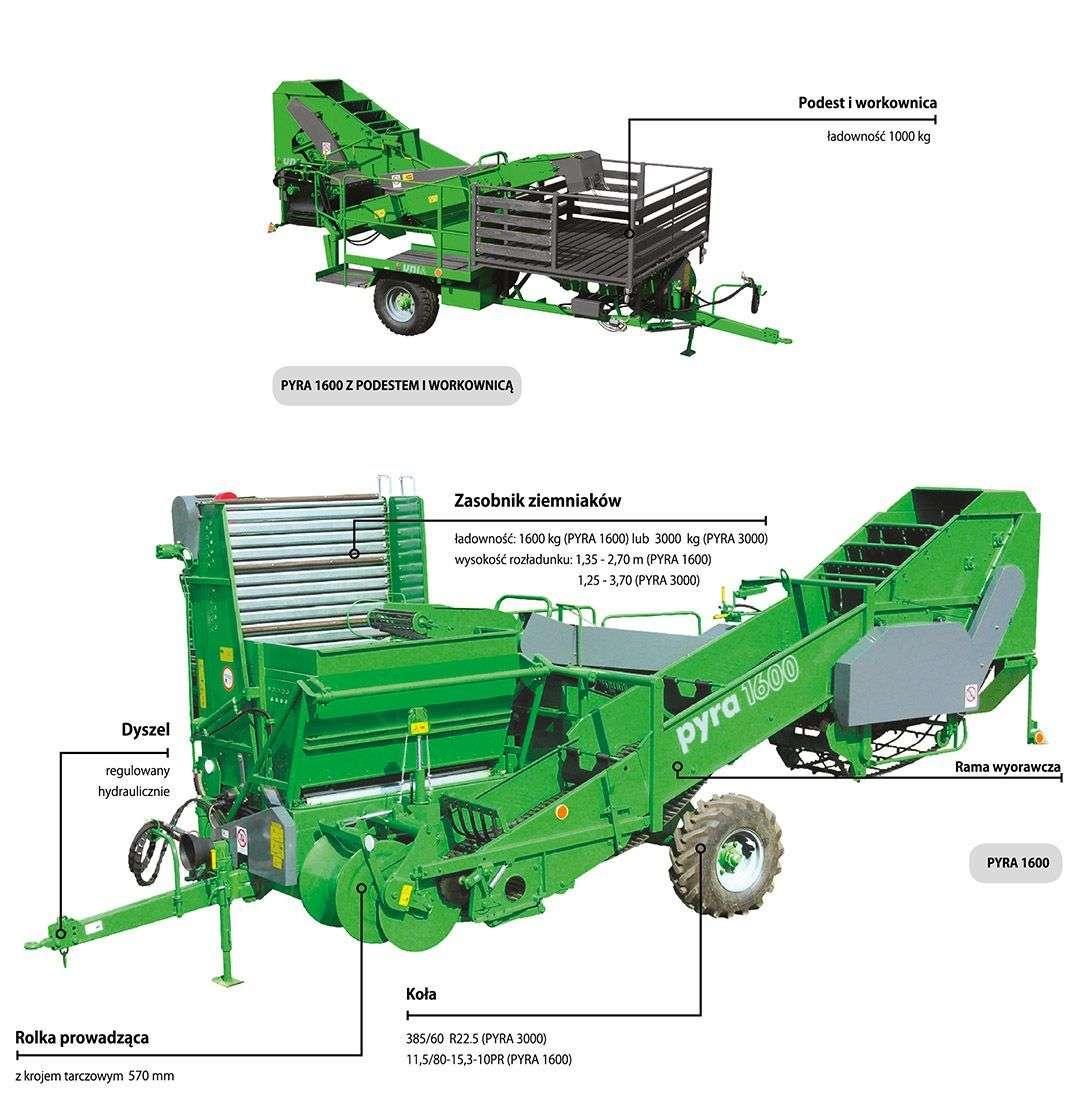Zdjecie na którym przedstawione zostały elementy robocze kombajnu PYRA do ziemniaków z firmy UNIA.