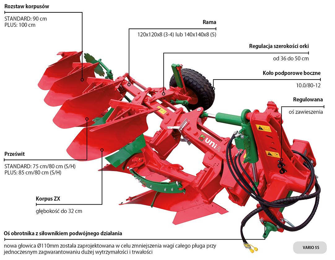 Konstrukcja pługa obracalnego Ibis Vario
